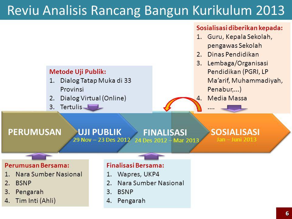 Reviu Analisis Rancang Bangun Kurikulum 2013