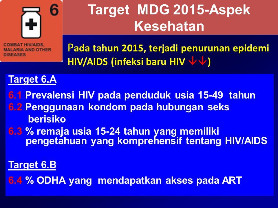 Target MDG 2015-Aspek Kesehatan