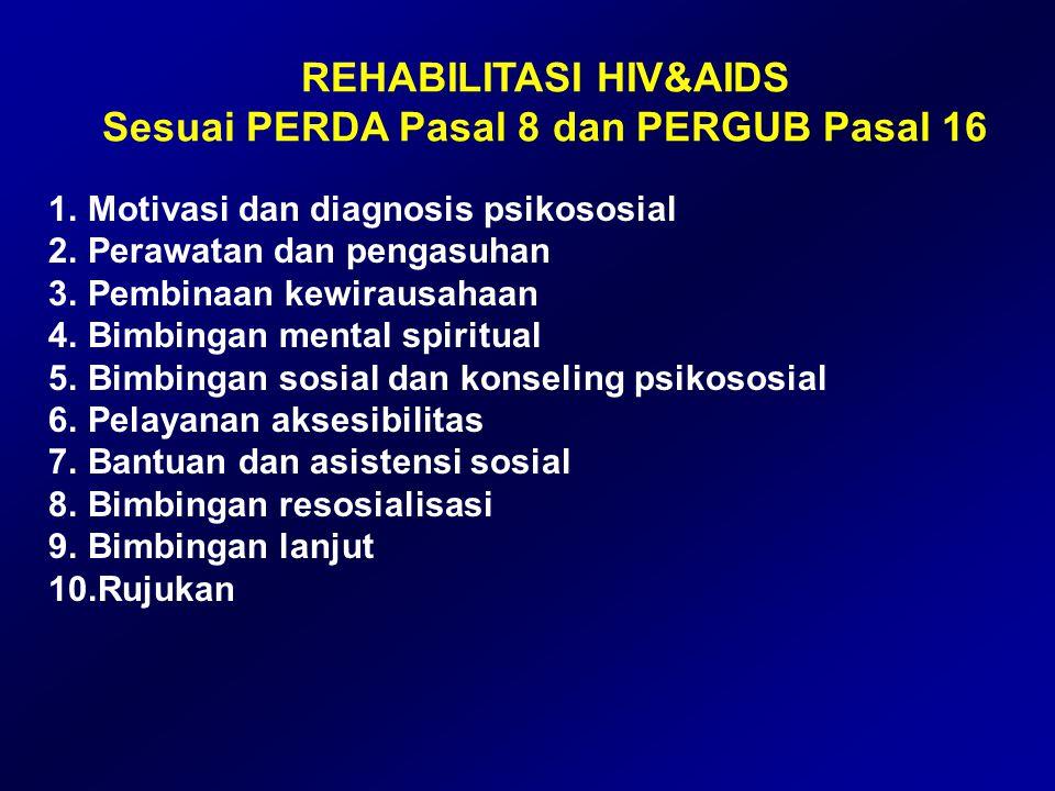 REHABILITASI HIV&AIDS Sesuai PERDA Pasal 8 dan PERGUB Pasal 16