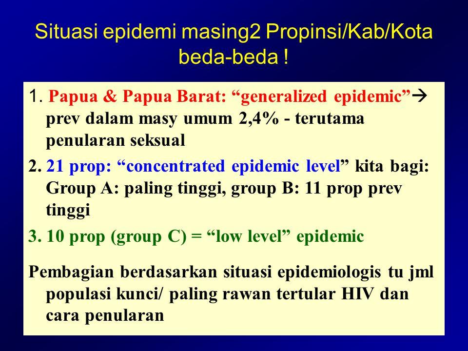 Situasi epidemi masing2 Propinsi/Kab/Kota beda-beda !