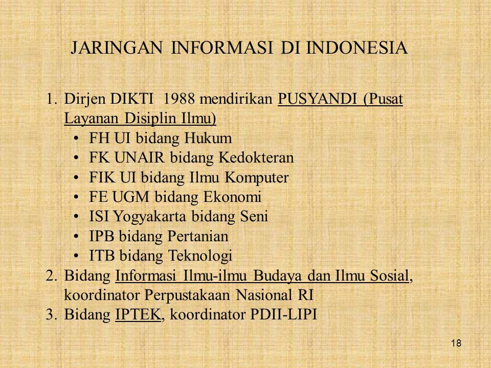 JARINGAN INFORMASI DI INDONESIA