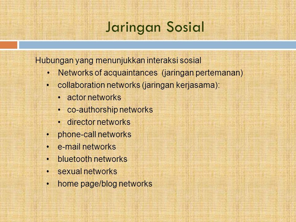 Jaringan Sosial Hubungan yang menunjukkan interaksi sosial