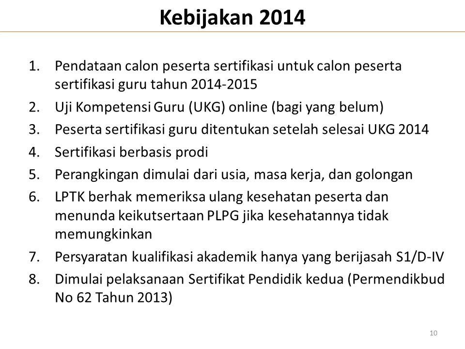Kebijakan 2014 Pendataan calon peserta sertifikasi untuk calon peserta sertifikasi guru tahun 2014-2015.