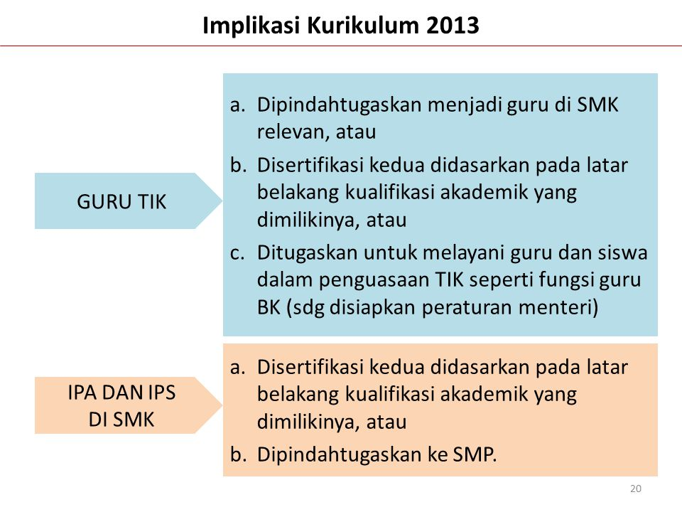 Implikasi Kurikulum 2013 Dipindahtugaskan menjadi guru di SMK relevan, atau.