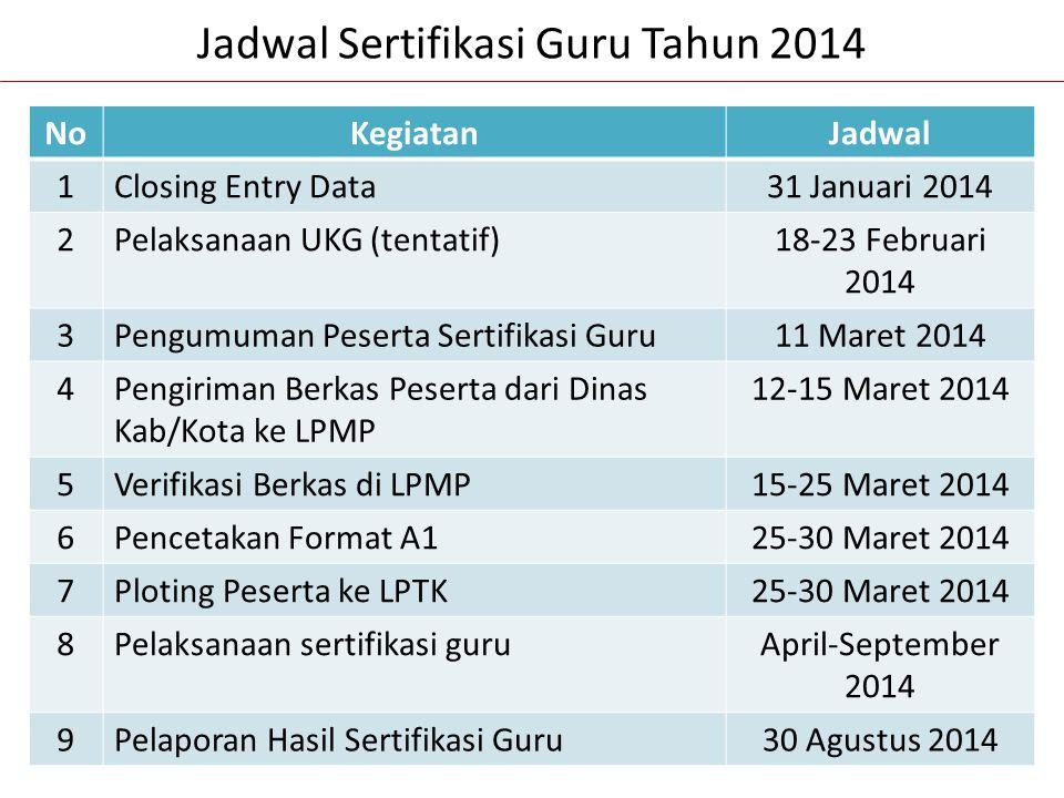 Jadwal Sertifikasi Guru Tahun 2014