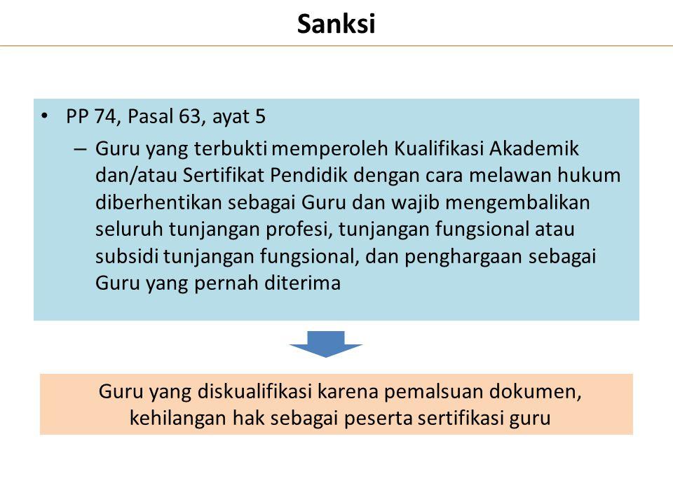 Sanksi PP 74, Pasal 63, ayat 5.