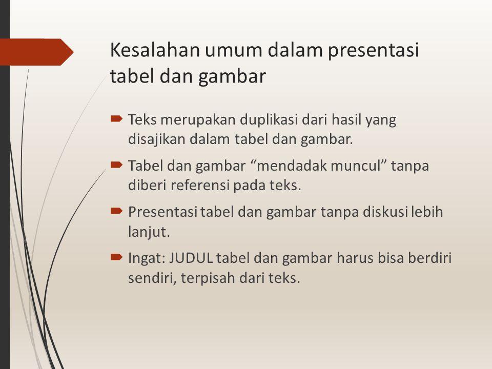 Kesalahan umum dalam presentasi tabel dan gambar