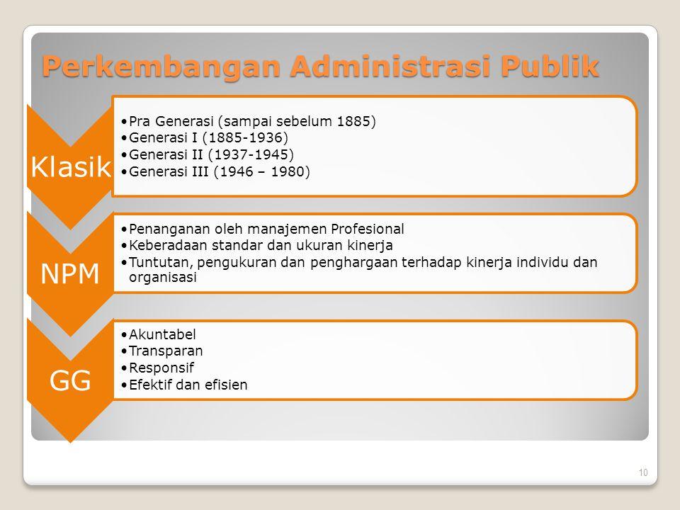 Perkembangan Administrasi Publik