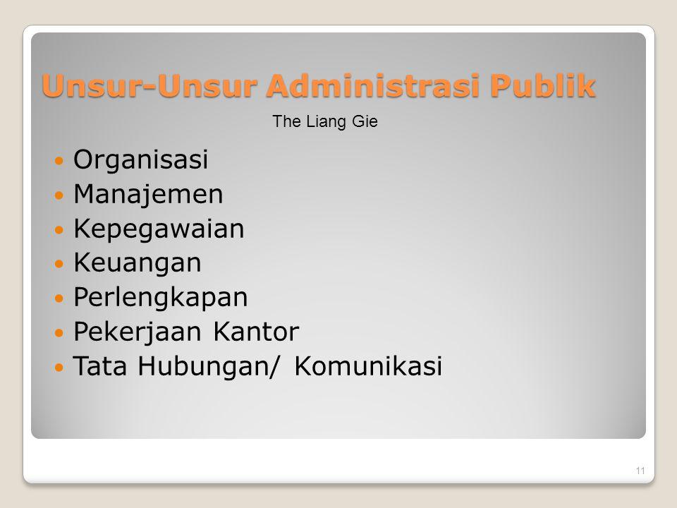Unsur-Unsur Administrasi Publik