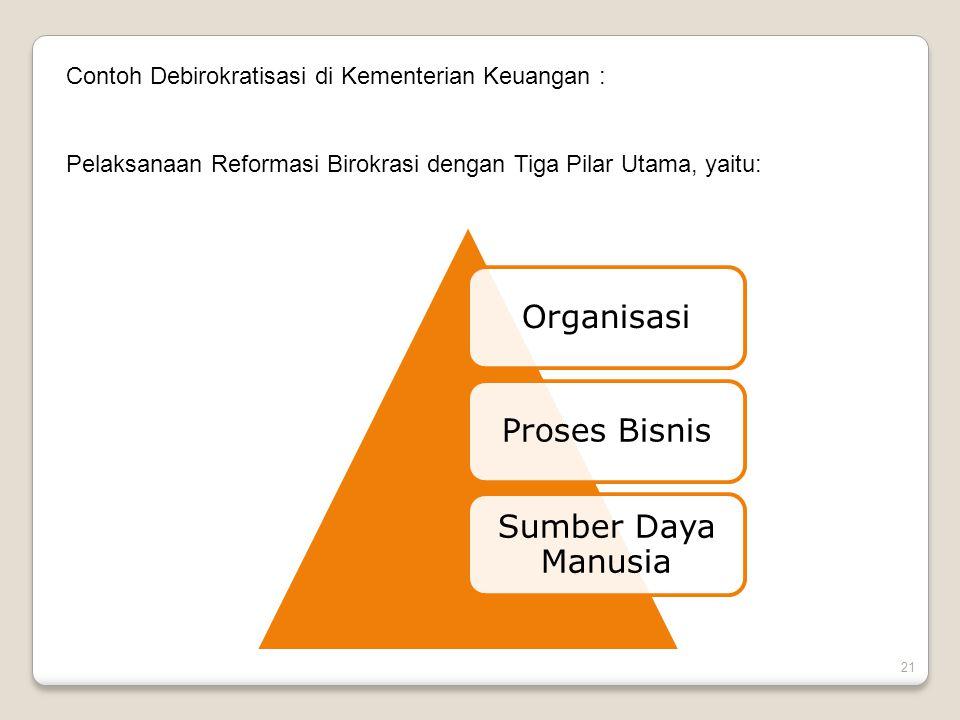 Organisasi Proses Bisnis Sumber Daya Manusia
