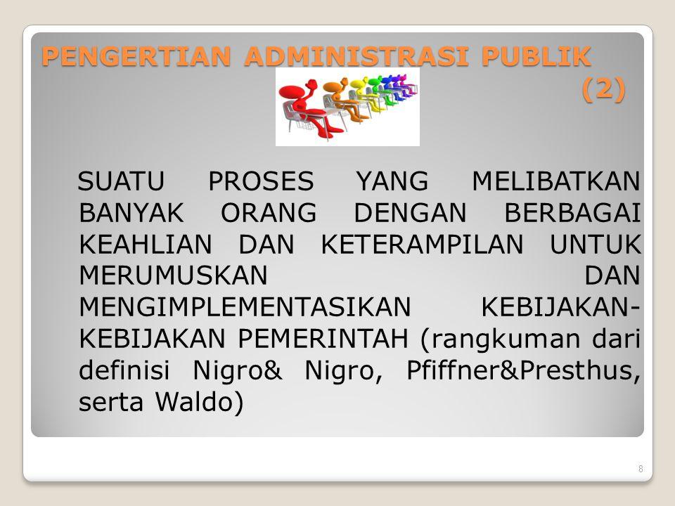 PENGERTIAN ADMINISTRASI PUBLIK (2)