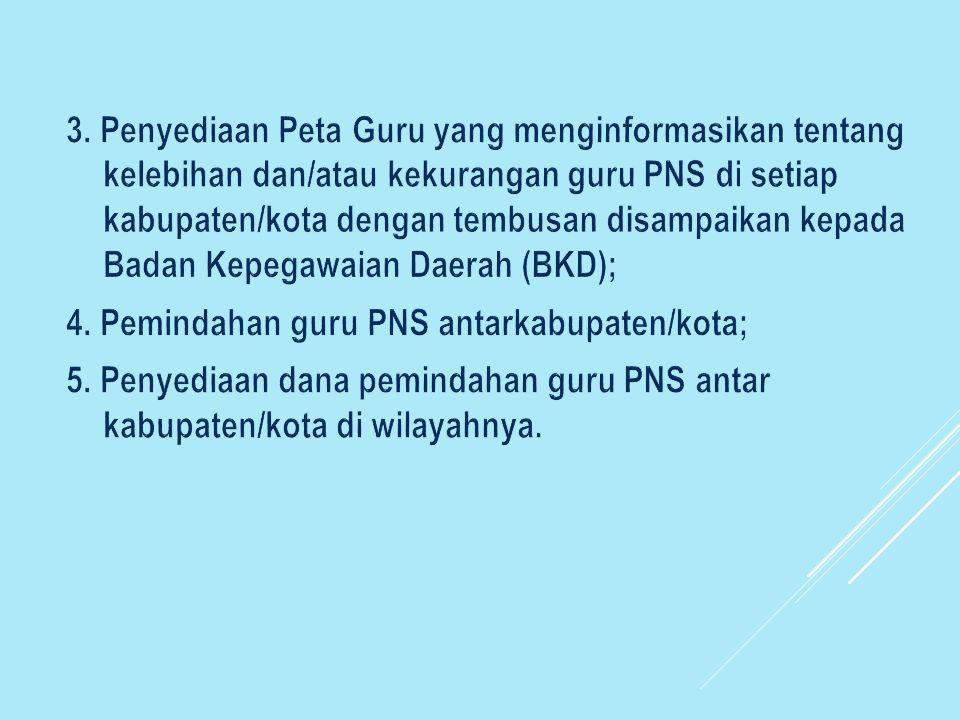 4. Pemindahan guru PNS antarkabupaten/kota;