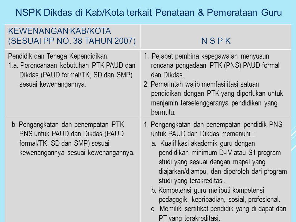 NSPK Dikdas di Kab/Kota terkait Penataan & Pemerataan Guru