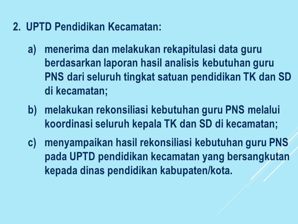 2. UPTD Pendidikan Kecamatan: