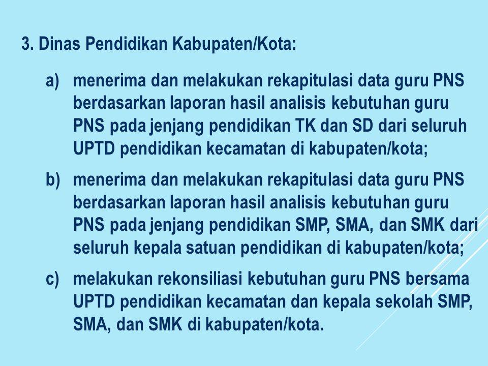 3. Dinas Pendidikan Kabupaten/Kota: