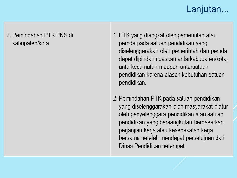 Lanjutan... 2. Pemindahan PTK PNS di kabupaten/kota