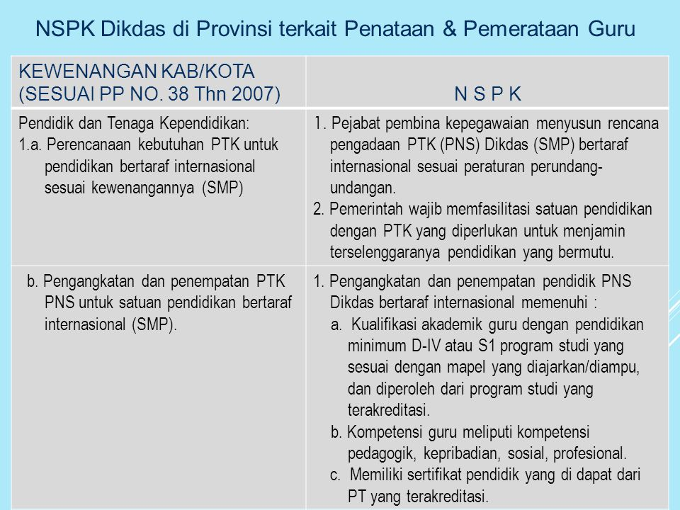 NSPK Dikdas di Provinsi terkait Penataan & Pemerataan Guru
