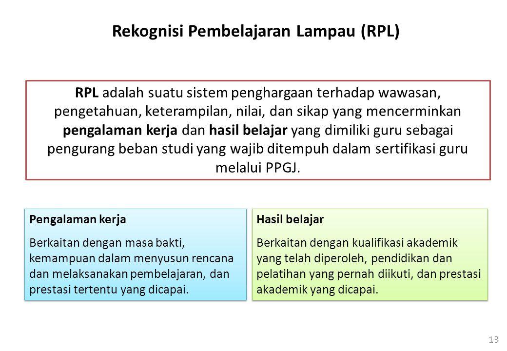 Rekognisi Pembelajaran Lampau (RPL)
