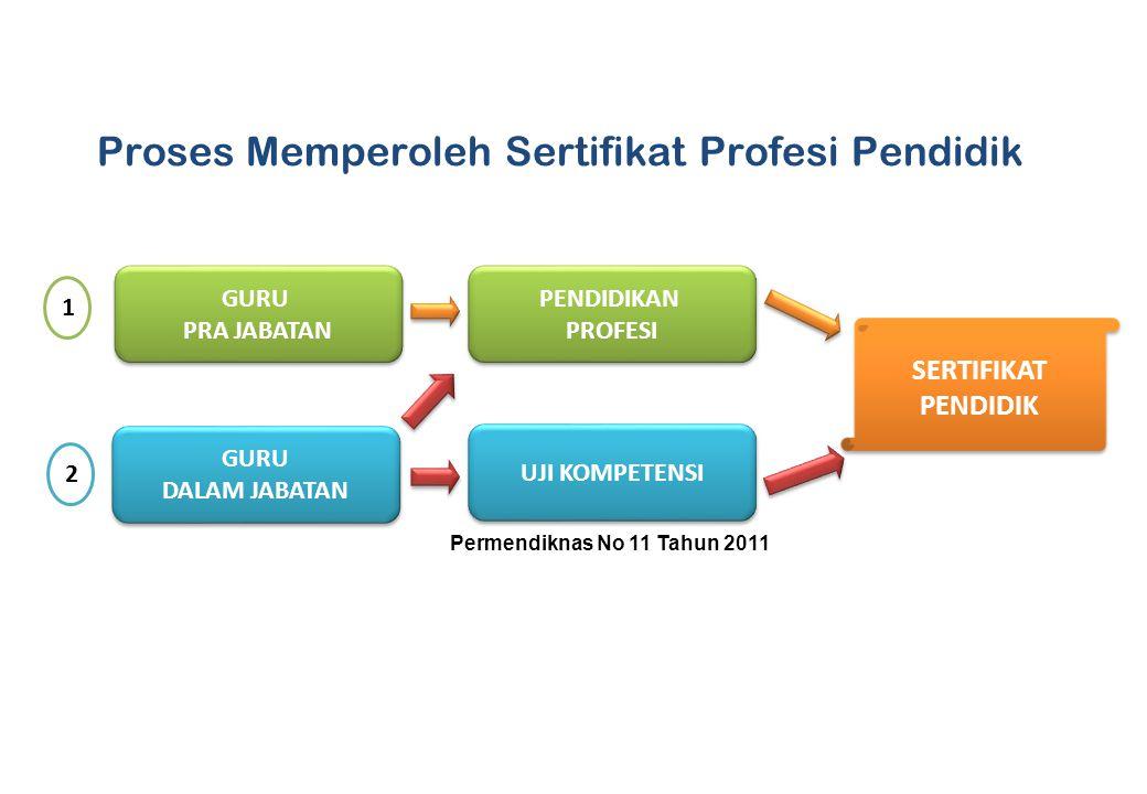 Proses Memperoleh Sertifikat Profesi Pendidik