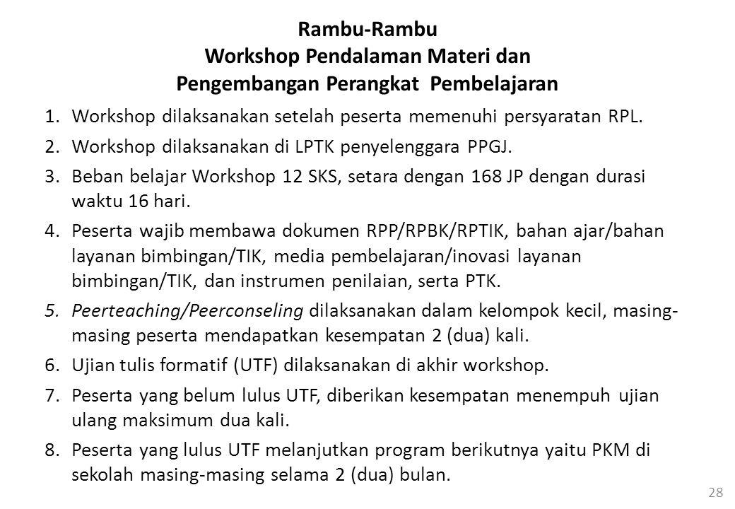 Rambu-Rambu Workshop Pendalaman Materi dan