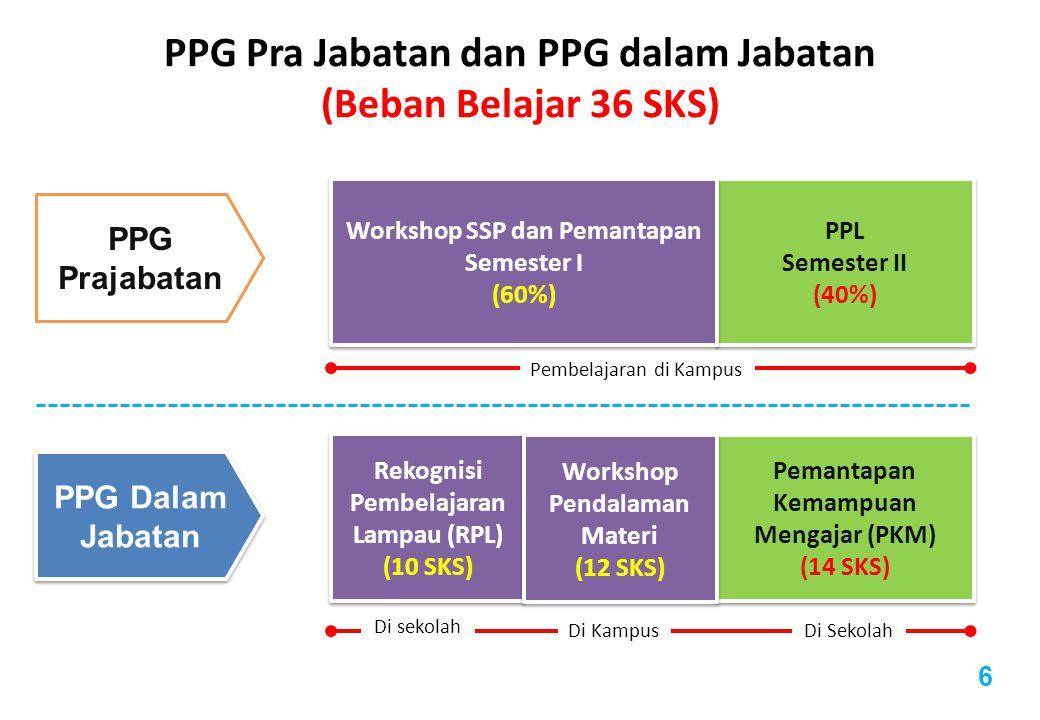 PPG Pra Jabatan dan PPG dalam Jabatan (Beban Belajar 36 SKS)