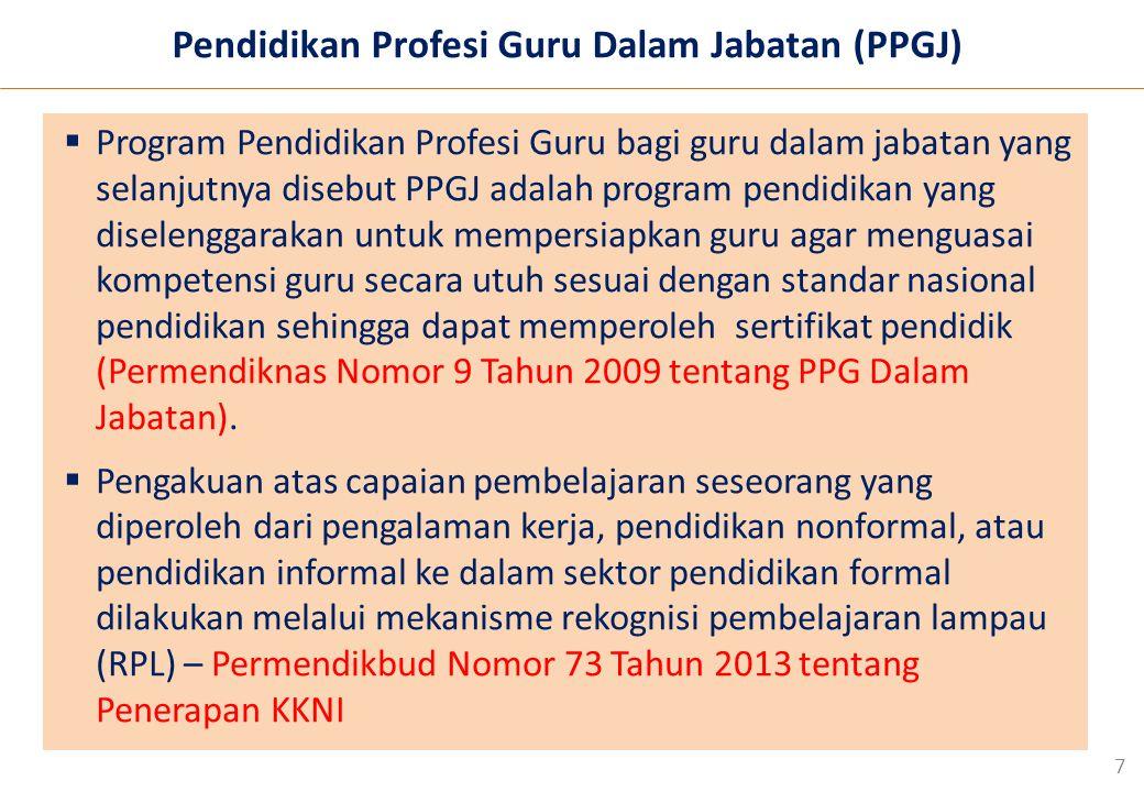 Pendidikan Profesi Guru Dalam Jabatan (PPGJ)