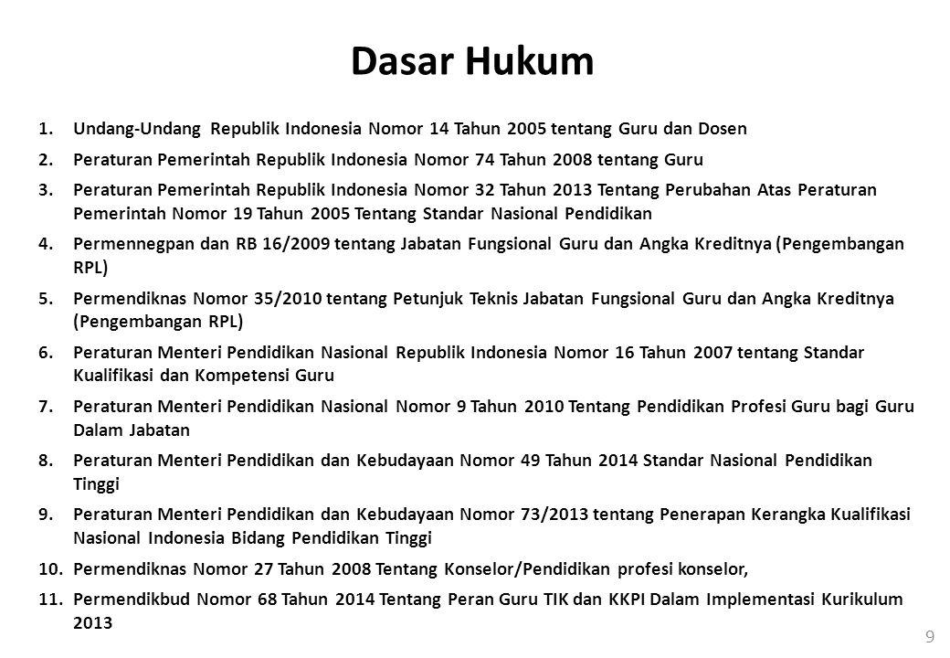 Dasar Hukum Undang-Undang Republik Indonesia Nomor 14 Tahun 2005 tentang Guru dan Dosen.