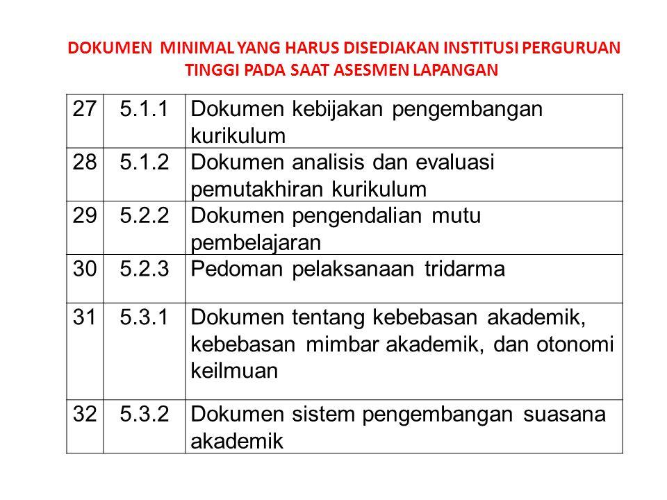 Dokumen kebijakan pengembangan kurikulum 28 5.1.2