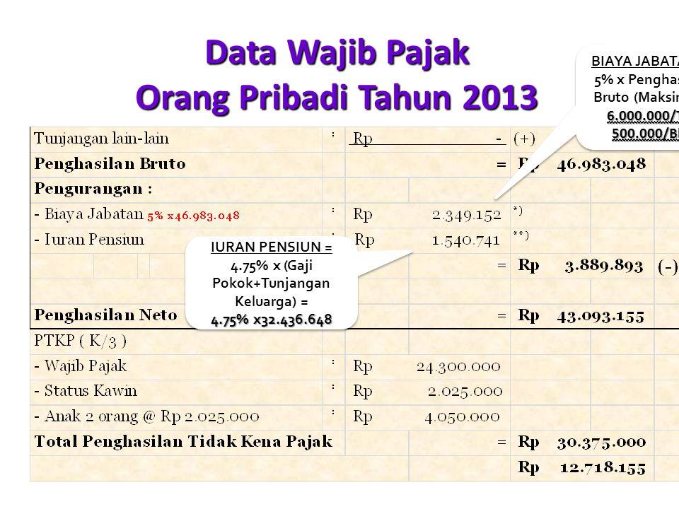 4.75% x (Gaji Pokok+Tunjangan Keluarga) =