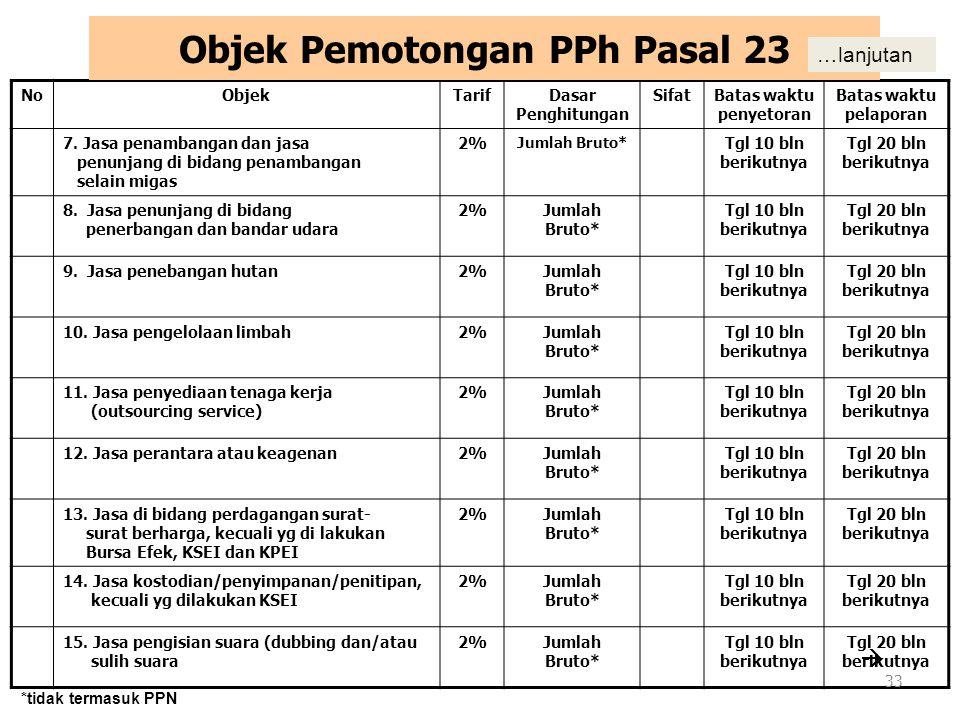 Objek Pemotongan PPh Pasal 23 Batas waktu penyetoran