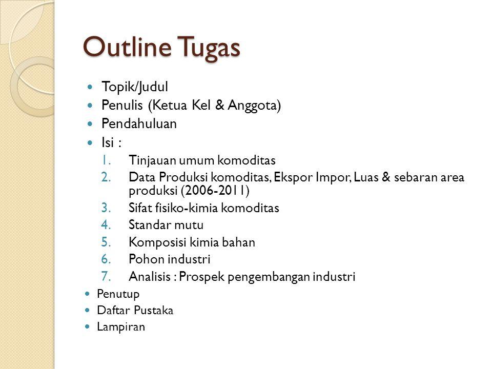 Outline Tugas Topik/Judul Penulis (Ketua Kel & Anggota) Pendahuluan
