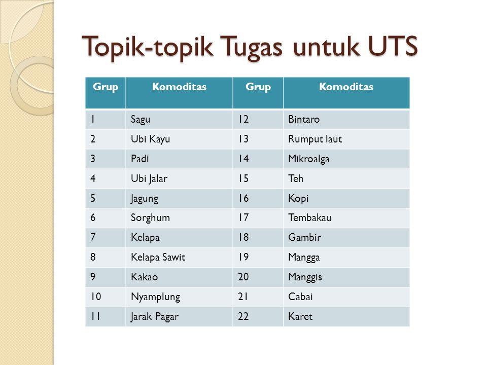 Topik-topik Tugas untuk UTS