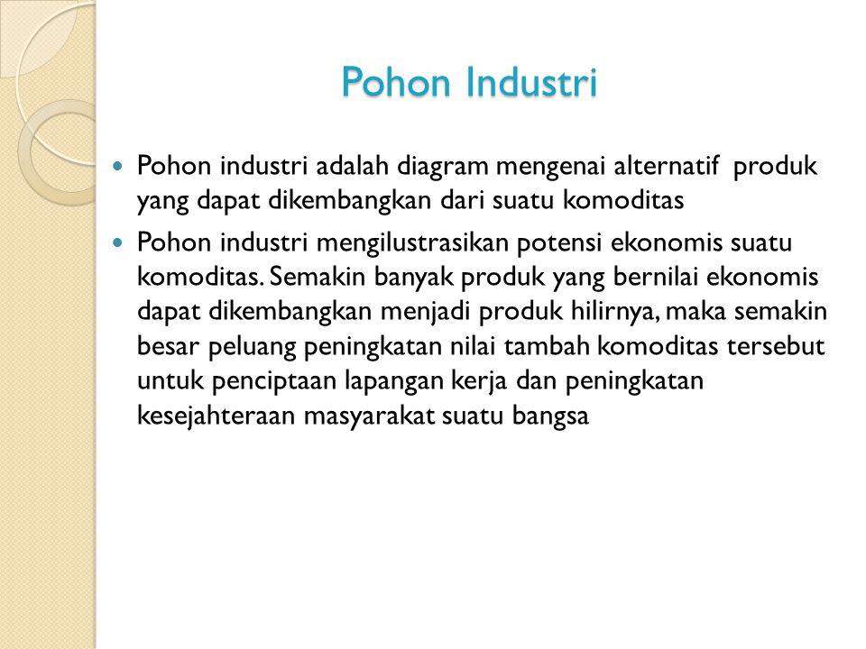 Pohon Industri Pohon industri adalah diagram mengenai alternatif produk yang dapat dikembangkan dari suatu komoditas.
