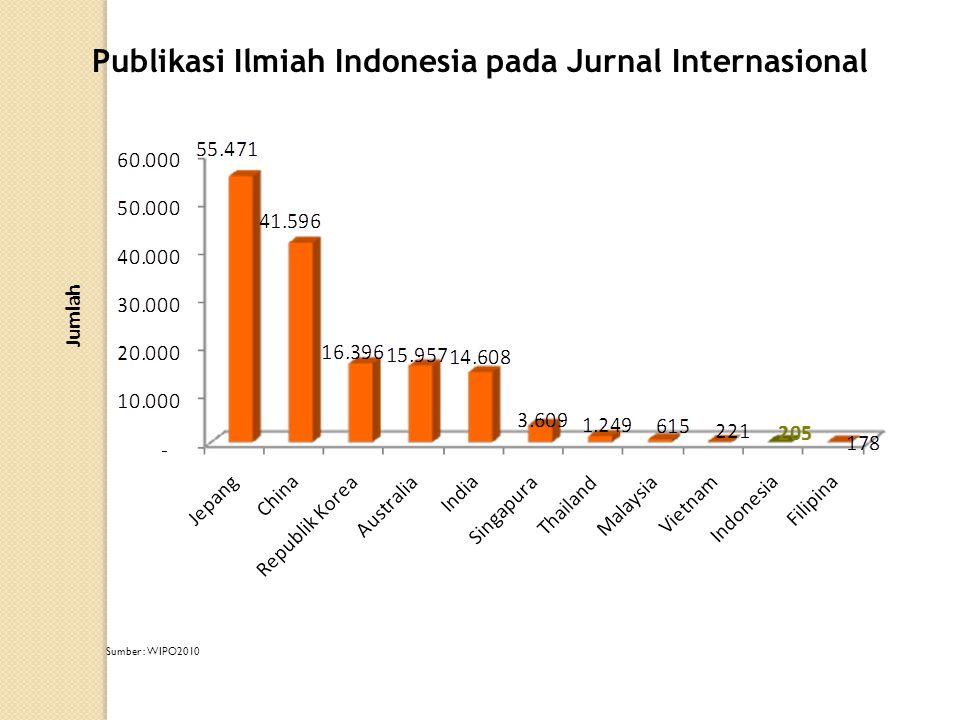 Publikasi Ilmiah Indonesia pada Jurnal Internasional