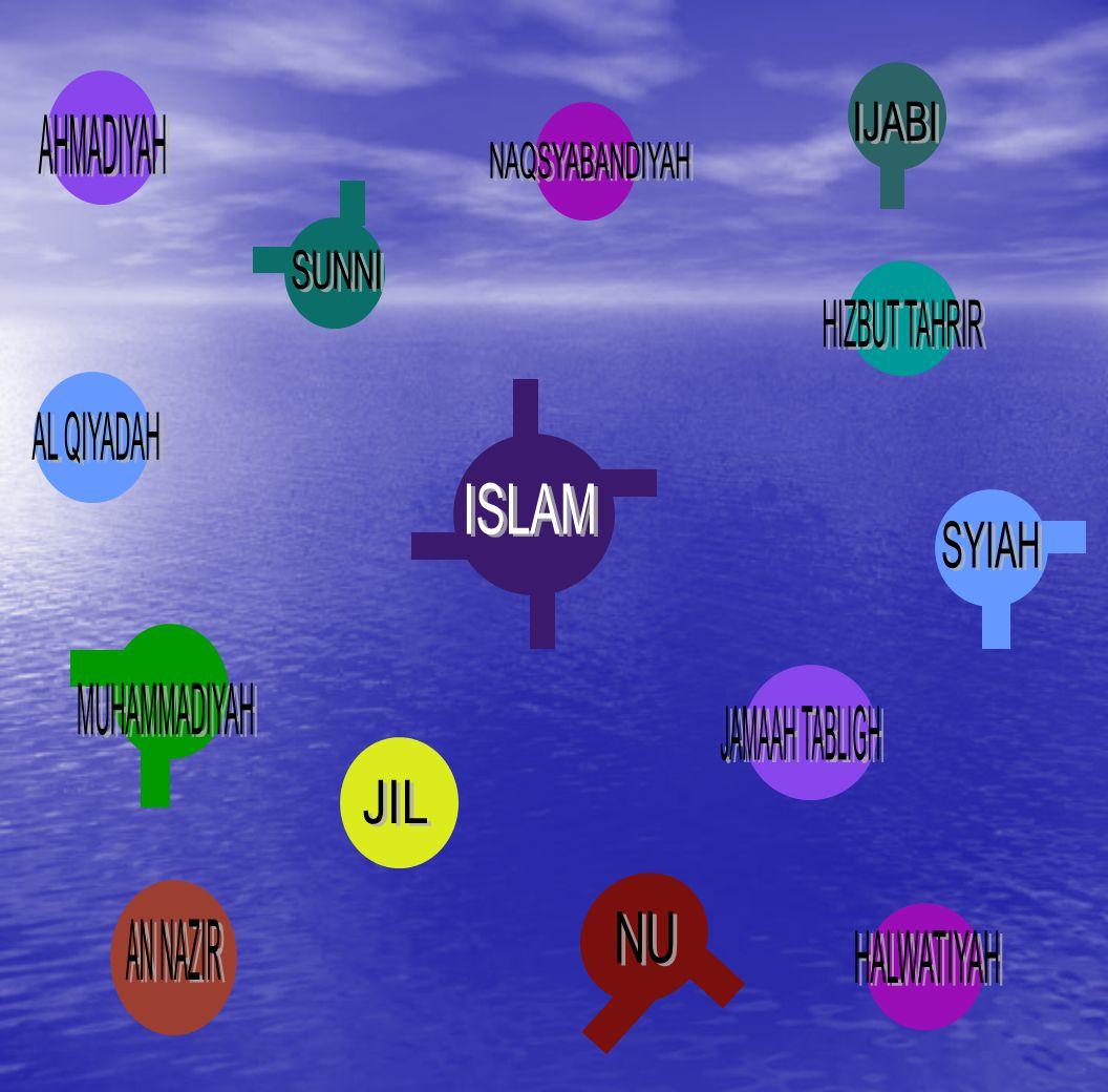 IJABI AHMADIYAH. NAQSYABANDIYAH. SUNNI. HIZBUT TAHRIR. AL QIYADAH. ISLAM. SYIAH. MUHAMMADIYAH.