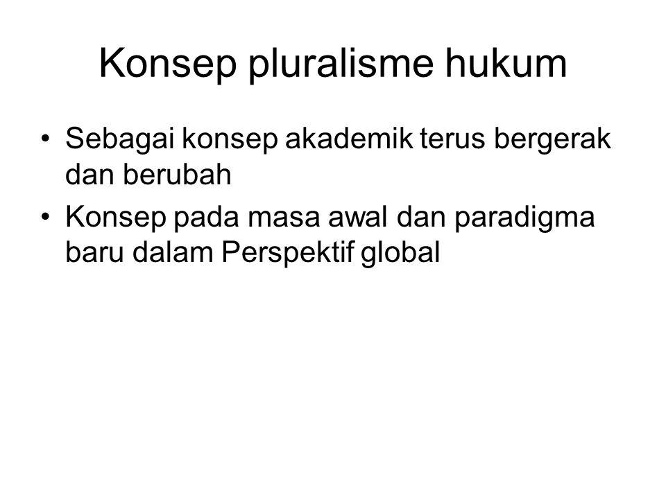 Konsep pluralisme hukum