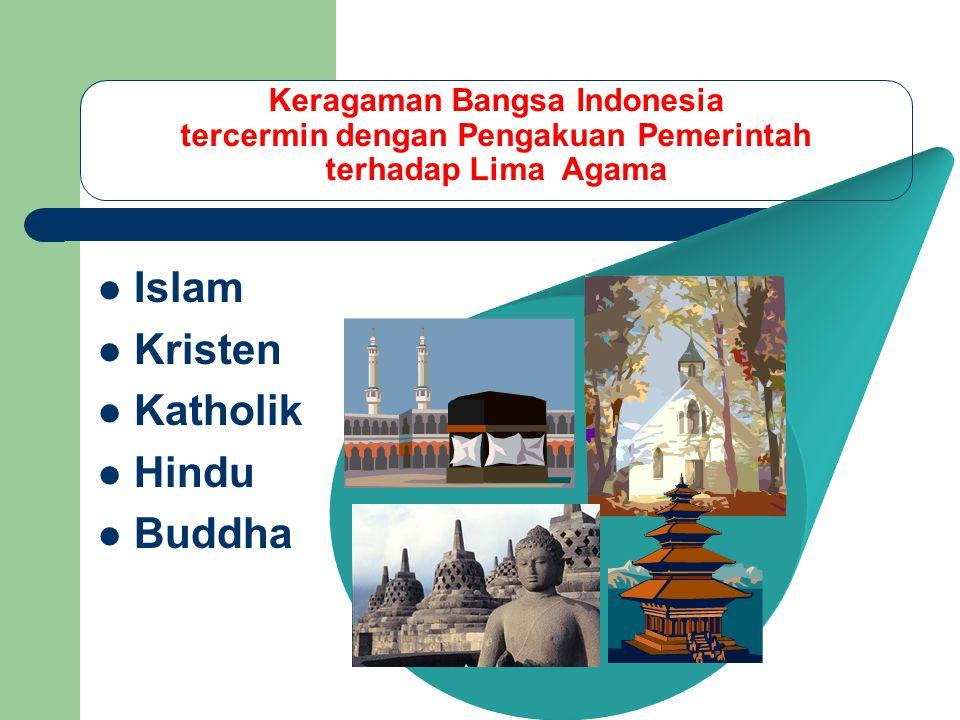 Islam Kristen Katholik Hindu Buddha