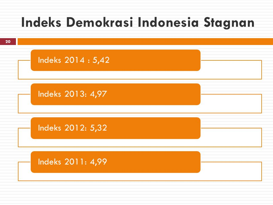 Indeks Demokrasi Indonesia Stagnan