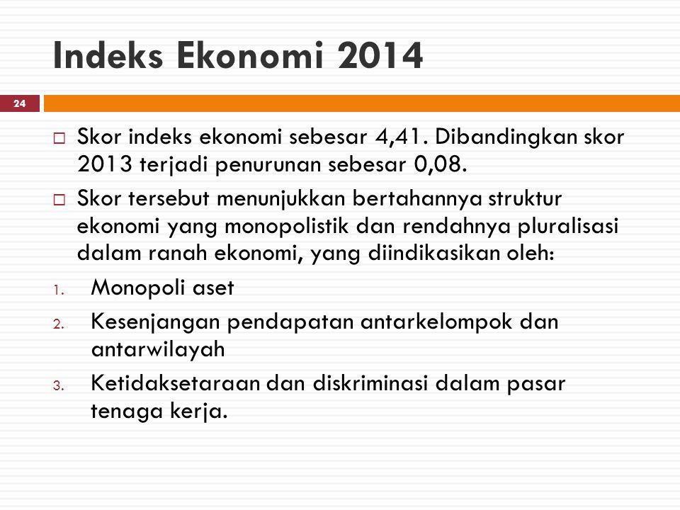 Indeks Ekonomi 2014 Skor indeks ekonomi sebesar 4,41. Dibandingkan skor 2013 terjadi penurunan sebesar 0,08.