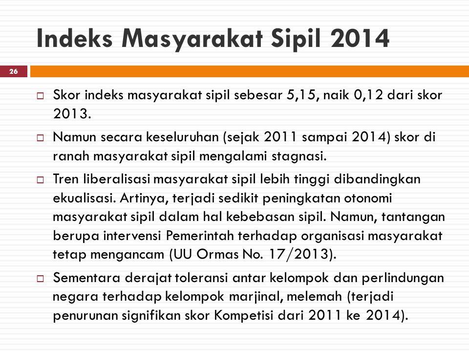 Indeks Masyarakat Sipil 2014