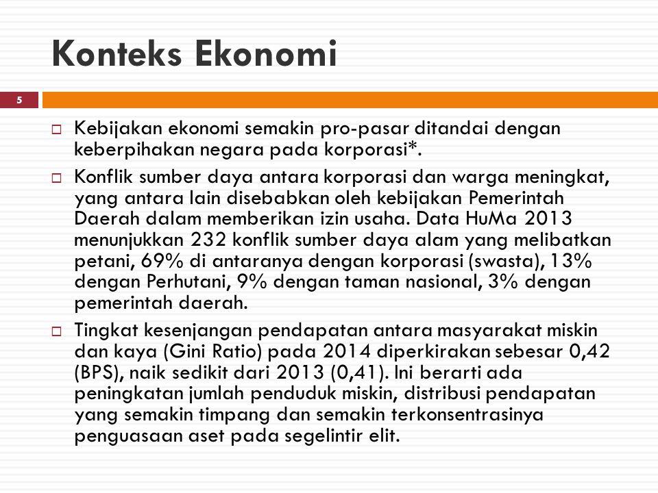 Konteks Ekonomi Kebijakan ekonomi semakin pro-pasar ditandai dengan keberpihakan negara pada korporasi*.