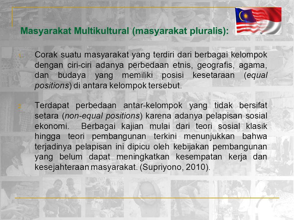 Masyarakat Multikultural (masyarakat pluralis):