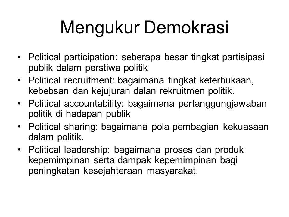 Mengukur Demokrasi Political participation: seberapa besar tingkat partisipasi publik dalam perstiwa politik.