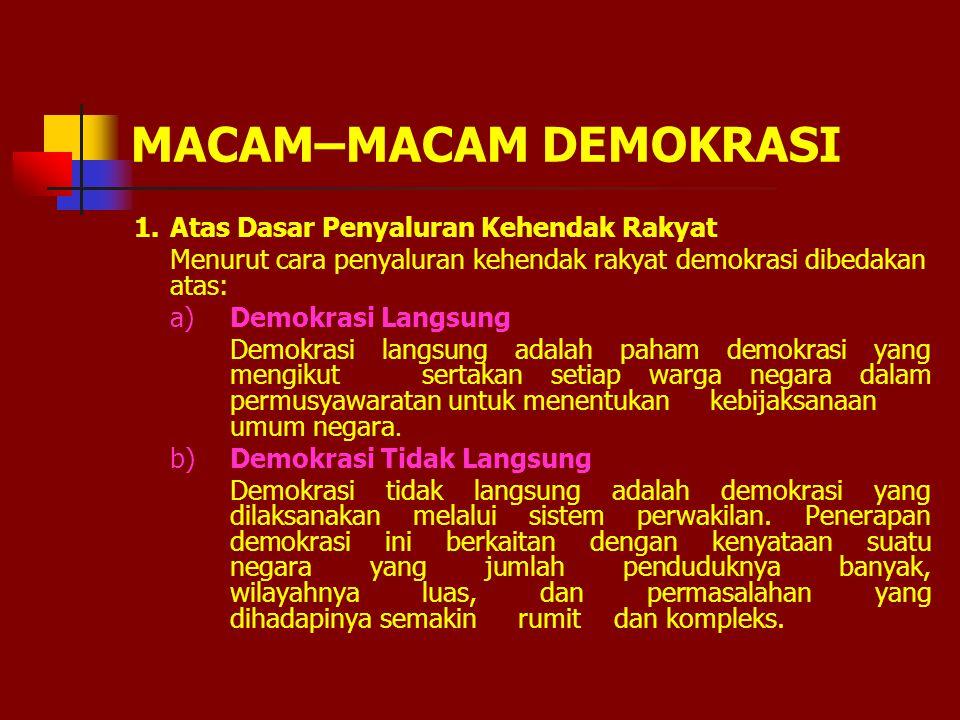 MACAM–MACAM DEMOKRASI