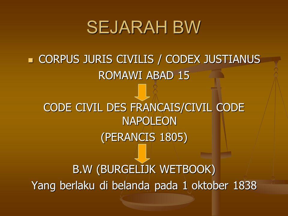 SEJARAH BW CORPUS JURIS CIVILIS / CODEX JUSTIANUS ROMAWI ABAD 15