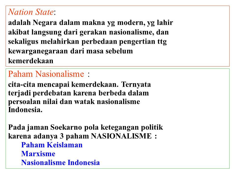 Nation State: Paham Nasionalisme :