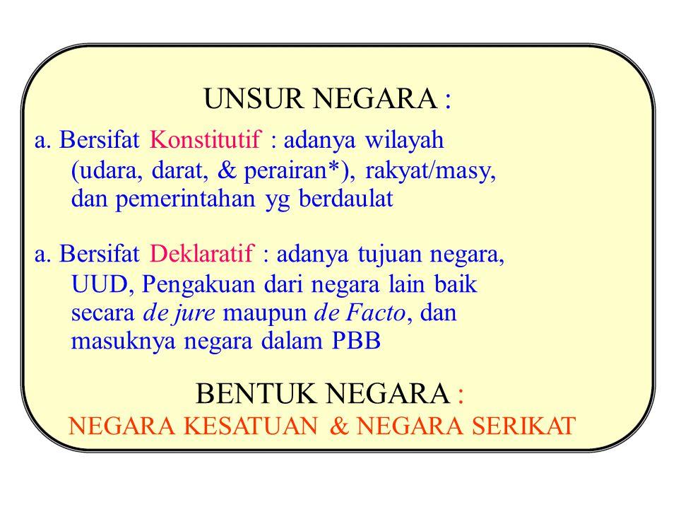 UNSUR NEGARA : a. Bersifat Konstitutif : adanya wilayah