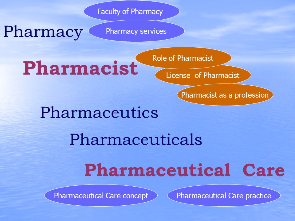 Pharmacist Pharmaceutical Care Pharmacy Pharmaceutics Pharmaceuticals