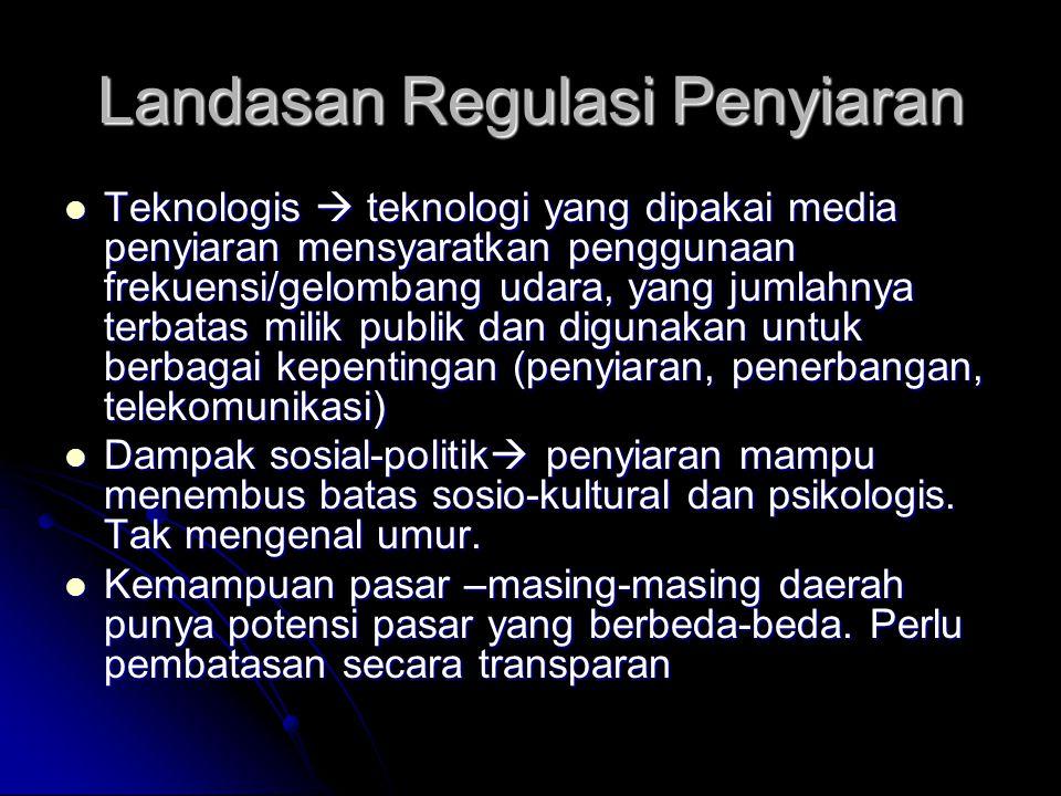 Landasan Regulasi Penyiaran