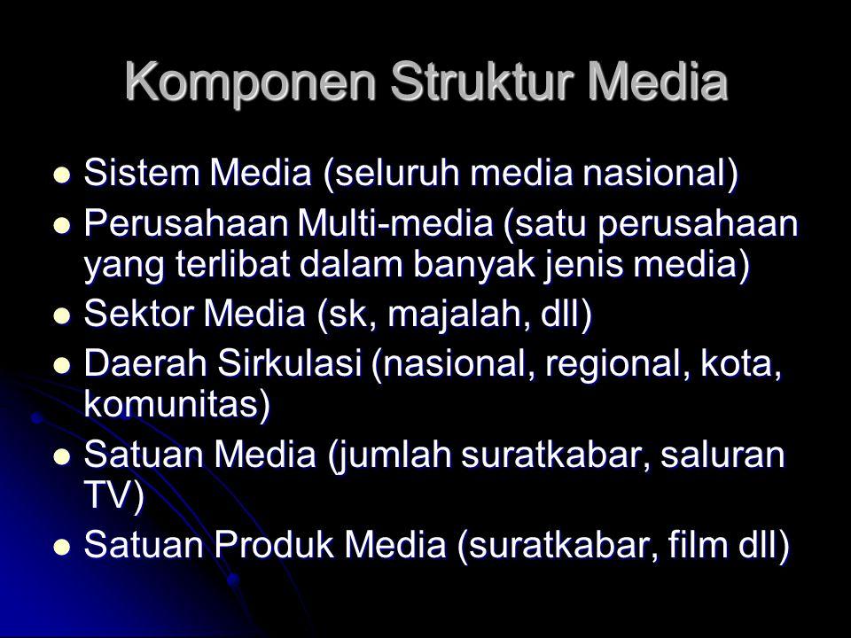 Komponen Struktur Media